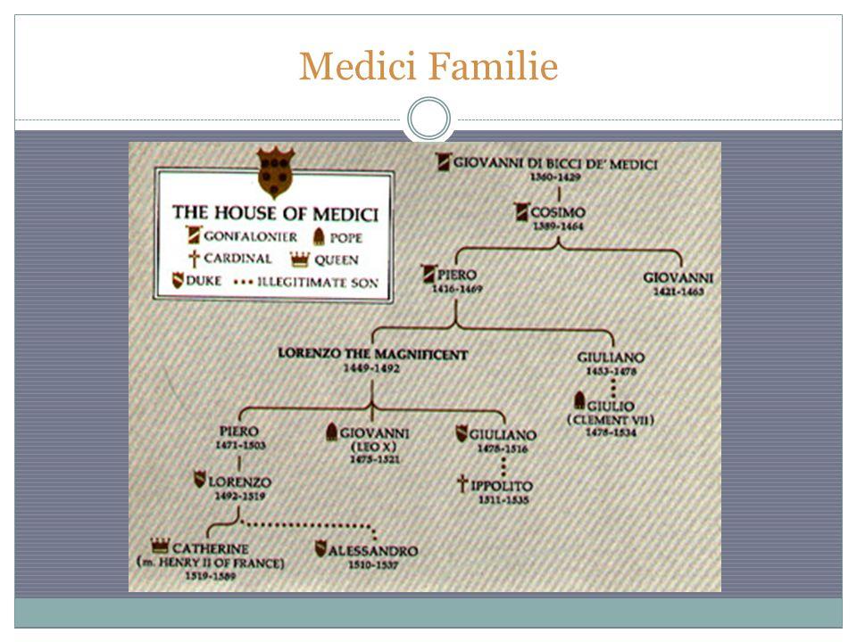 Herkomst Medici Cosimo il Vecchio Kunstenaars in dienst Platonische Academie