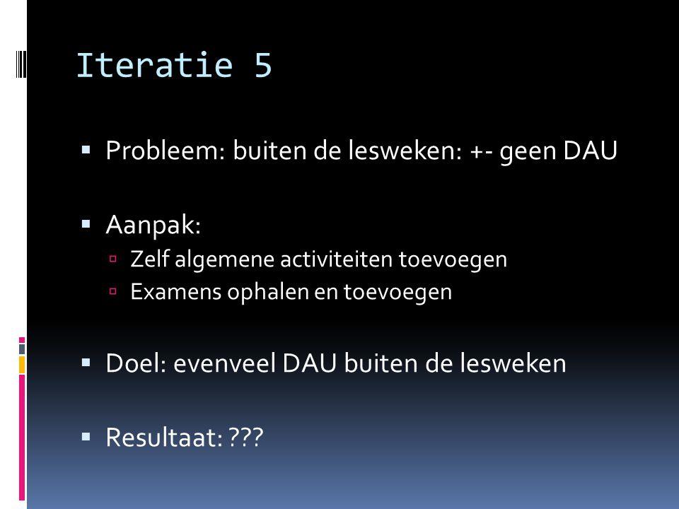 Iteratie 5  Probleem: buiten de lesweken: +- geen DAU  Aanpak:  Zelf algemene activiteiten toevoegen  Examens ophalen en toevoegen  Doel: evenveel DAU buiten de lesweken  Resultaat: