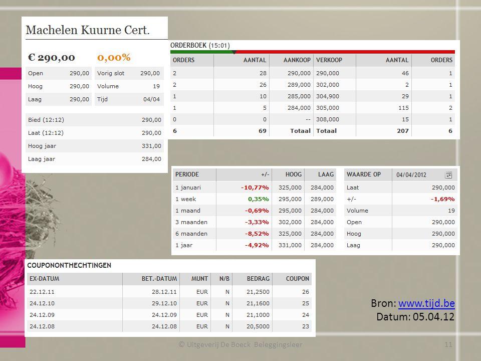 Bron: www.tijd.bewww.tijd.be Datum: 05.04.12 © Uitgeverij De Boeck Beleggingsleer11
