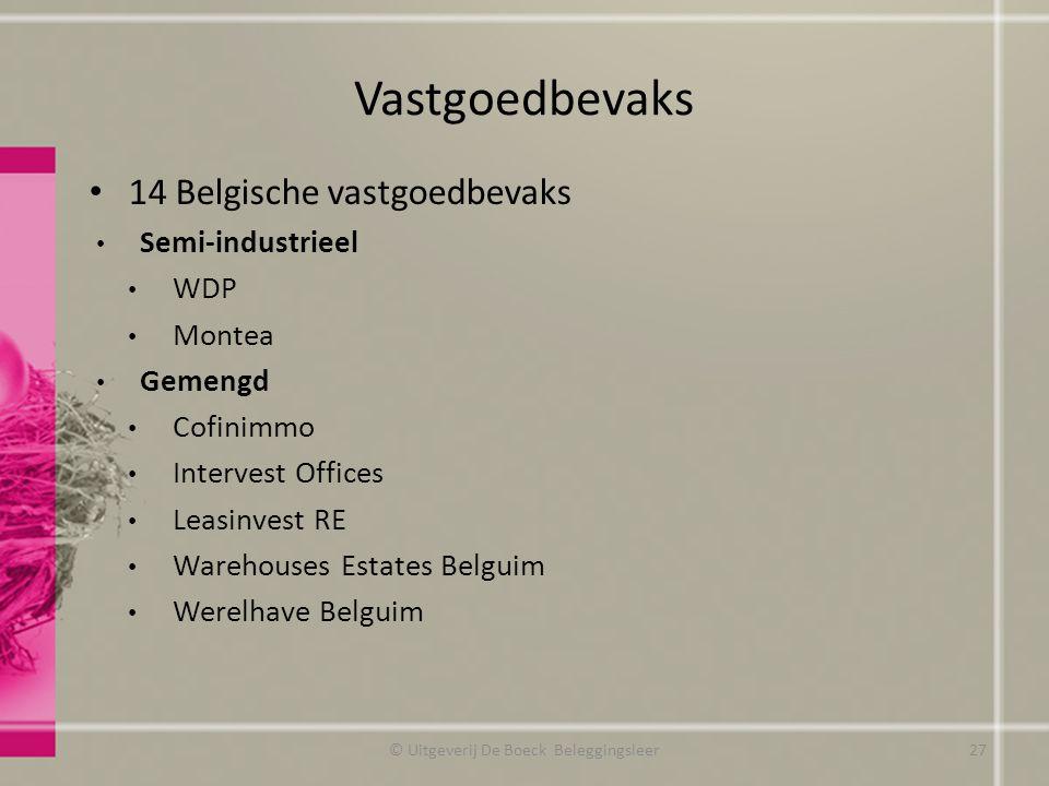 Vastgoedbevaks 14 Belgische vastgoedbevaks Semi-industrieel WDP Montea Gemengd Cofinimmo Intervest Offices Leasinvest RE Warehouses Estates Belguim We