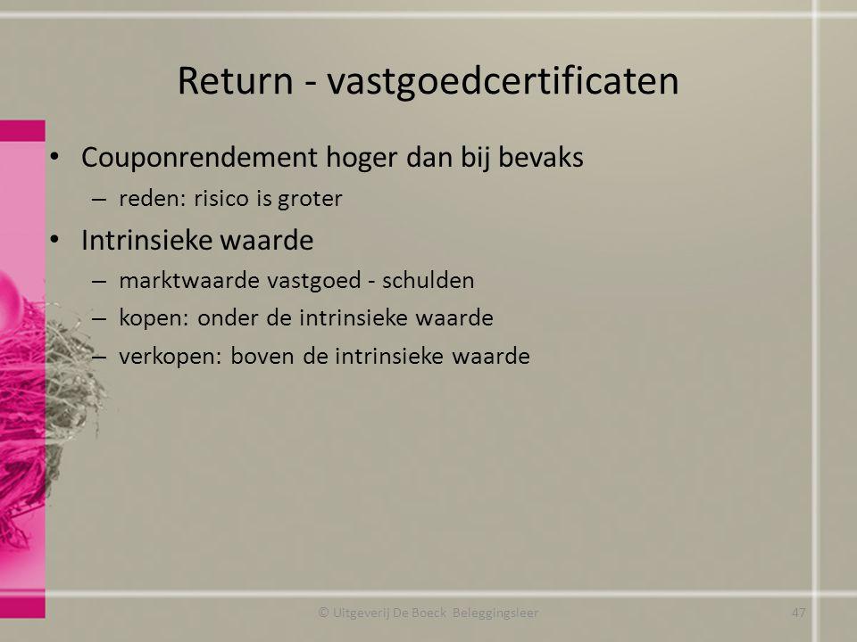 Return - vastgoedcertificaten Couponrendement hoger dan bij bevaks – reden: risico is groter Intrinsieke waarde – marktwaarde vastgoed - schulden – ko