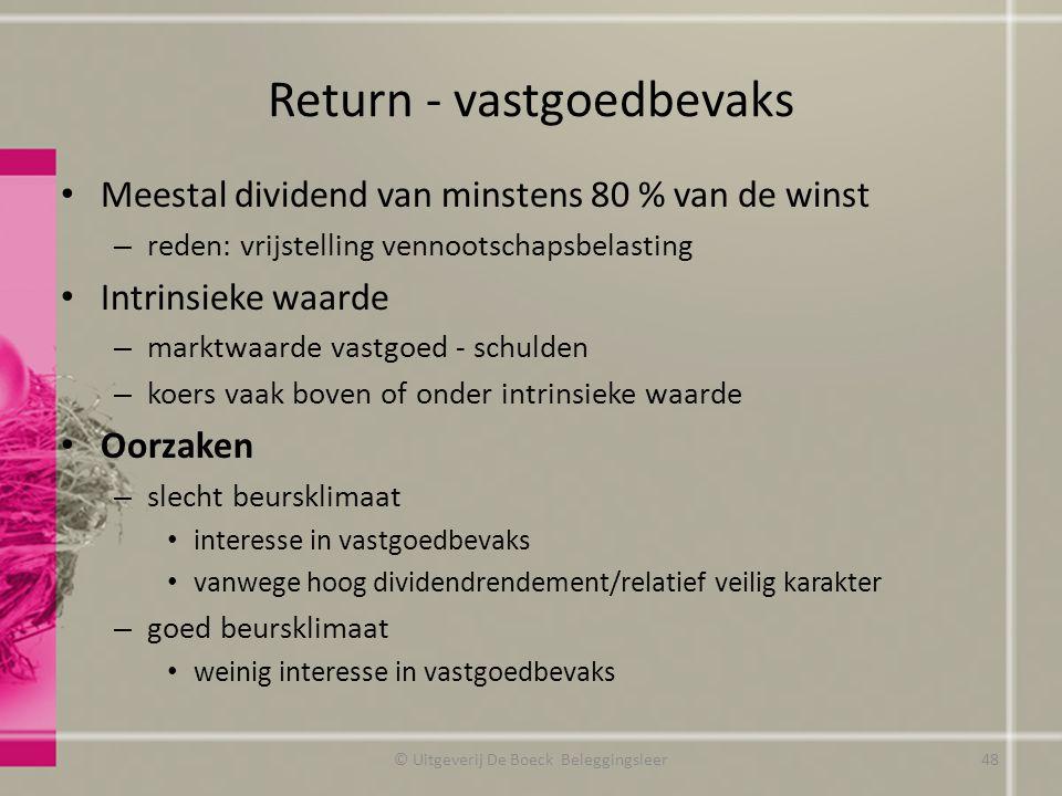 Return - vastgoedbevaks Meestal dividend van minstens 80 % van de winst – reden: vrijstelling vennootschapsbelasting Intrinsieke waarde – marktwaarde