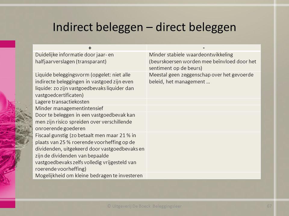 Indirect beleggen – direct beleggen © Uitgeverij De Boeck Beleggingsleer +- Duidelijke informatie door jaar- en halfjaarverslagen (transparant) Minder