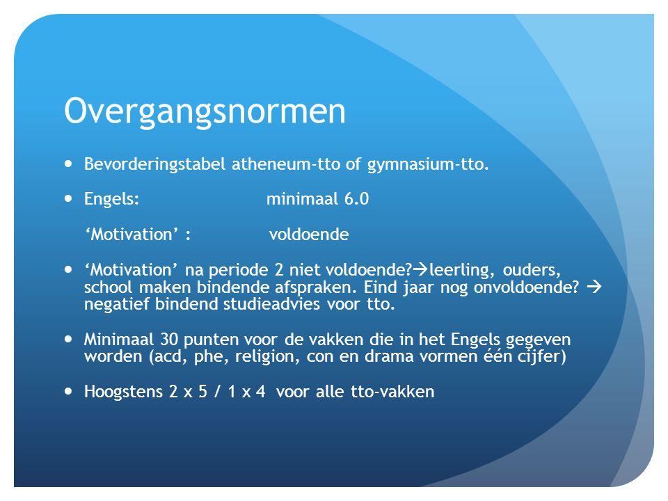 Overgangsnormen Bevorderingstabel atheneum-tto of gymnasium-tto. Engels: minimaal 6.0 'Motivation' : voldoende 'Motivation' na periode 2 niet voldoend