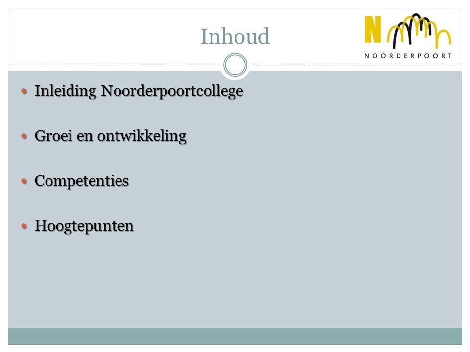 Inleiding Noorderpoortcollege School voor laboratoriumtechniek MBO is een bewuste keuze 'Nieuwe' omgeving Rolwisseling