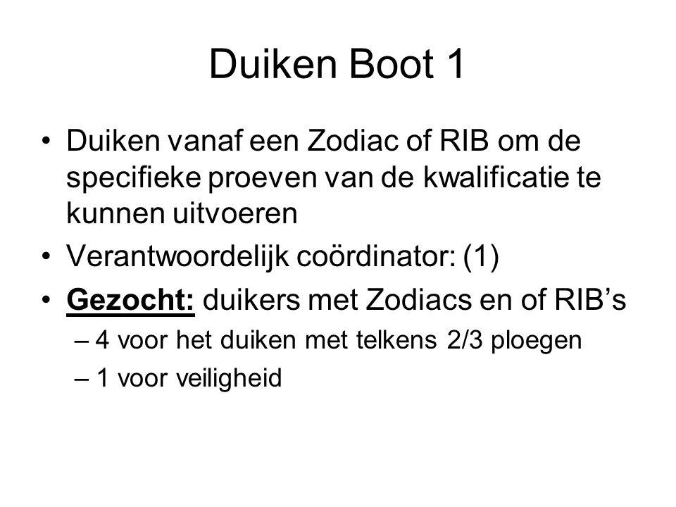 Duiken Boot 1 Duiken vanaf een Zodiac of RIB om de specifieke proeven van de kwalificatie te kunnen uitvoeren Verantwoordelijk coördinator: (1) Gezoch