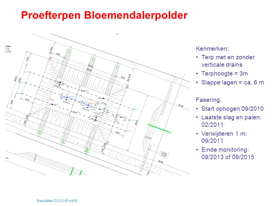 Resultaten DC/CUR H408 Proefterpen Bloemendalerpolder Kenmerken: Terp met en zonder verticale drains Terphoogte = 3m Slappe lagen = ca. 6 m Fasering: