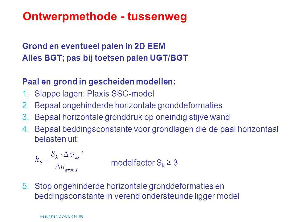 Resultaten DC/CUR H408 Modellen t.b.v.