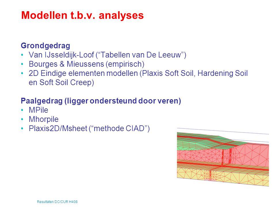 """Resultaten DC/CUR H408 Modellen t.b.v. analyses Grondgedrag Van IJsseldijk-Loof (""""Tabellen van De Leeuw"""") Bourges & Mieussens (empirisch) 2D Eindige e"""