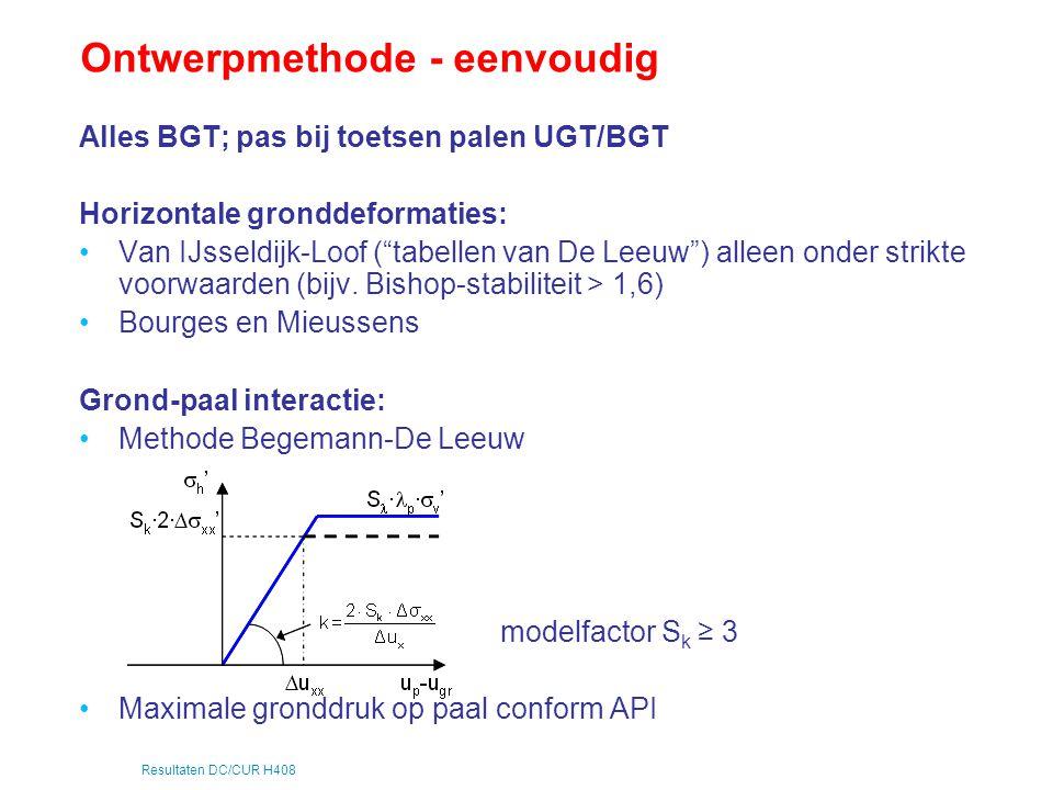 Resultaten DC/CUR H408 Ontwerpmethode - eenvoudig Alles BGT; pas bij toetsen palen UGT/BGT Horizontale gronddeformaties: Van IJsseldijk-Loof ( tabellen van De Leeuw ) alleen onder strikte voorwaarden (bijv.
