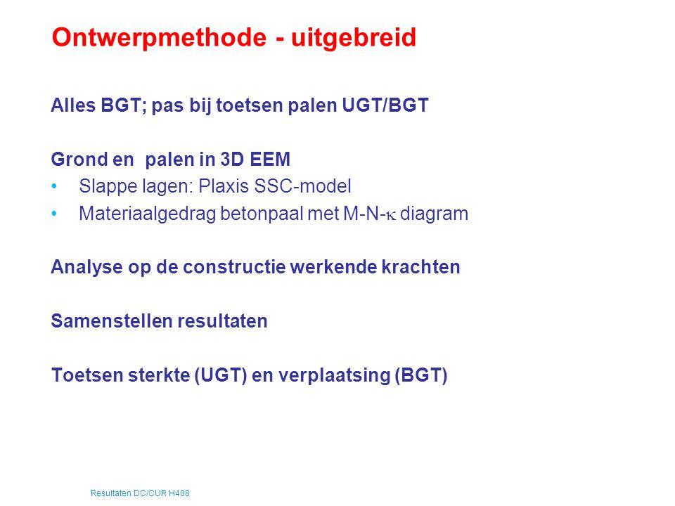 Resultaten DC/CUR H408 Ontwerpmethode - uitgebreid Alles BGT; pas bij toetsen palen UGT/BGT Grond en palen in 3D EEM Slappe lagen: Plaxis SSC-model Materiaalgedrag betonpaal met M-N-  diagram Analyse op de constructie werkende krachten Samenstellen resultaten Toetsen sterkte (UGT) en verplaatsing (BGT)
