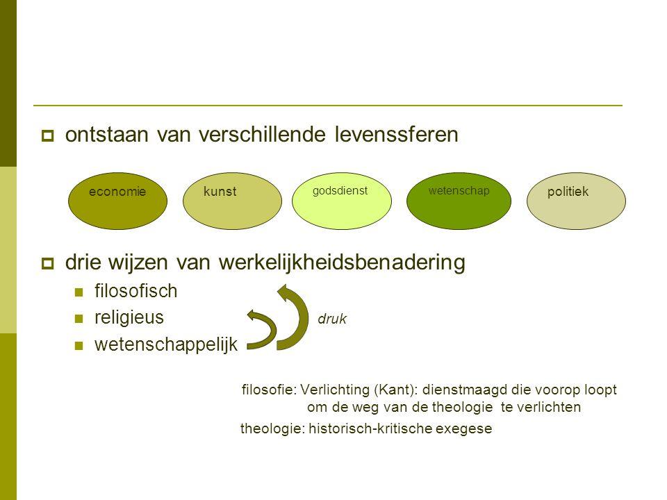  ontstaan van verschillende levenssferen  drie wijzen van werkelijkheidsbenadering filosofisch religieus druk wetenschappelijk filosofie: Verlichtin