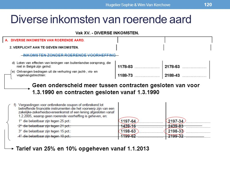 Diverse inkomsten van roerende aard INKOMSTEN ZONDER ROERENDE VOORHEFFING Geen onderscheid meer tussen contracten gesloten van voor 1.3.1990 en contra
