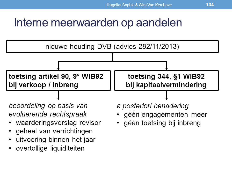 Interne meerwaarden op aandelen nieuwe houding DVB (advies 282/11/2013) toetsing artikel 90, 9° WIB92 bij verkoop / inbreng toetsing 344, §1 WIB92 bij