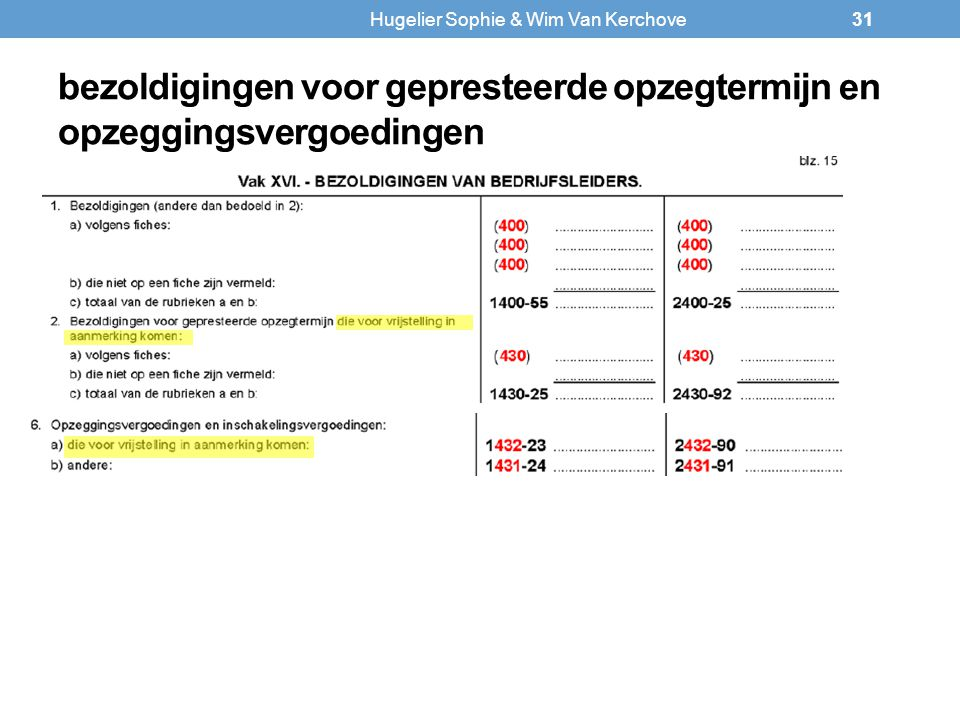 bezoldigingen voor gepresteerde opzegtermijn en opzeggingsvergoedingen Hugelier Sophie & Wim Van Kerchove31
