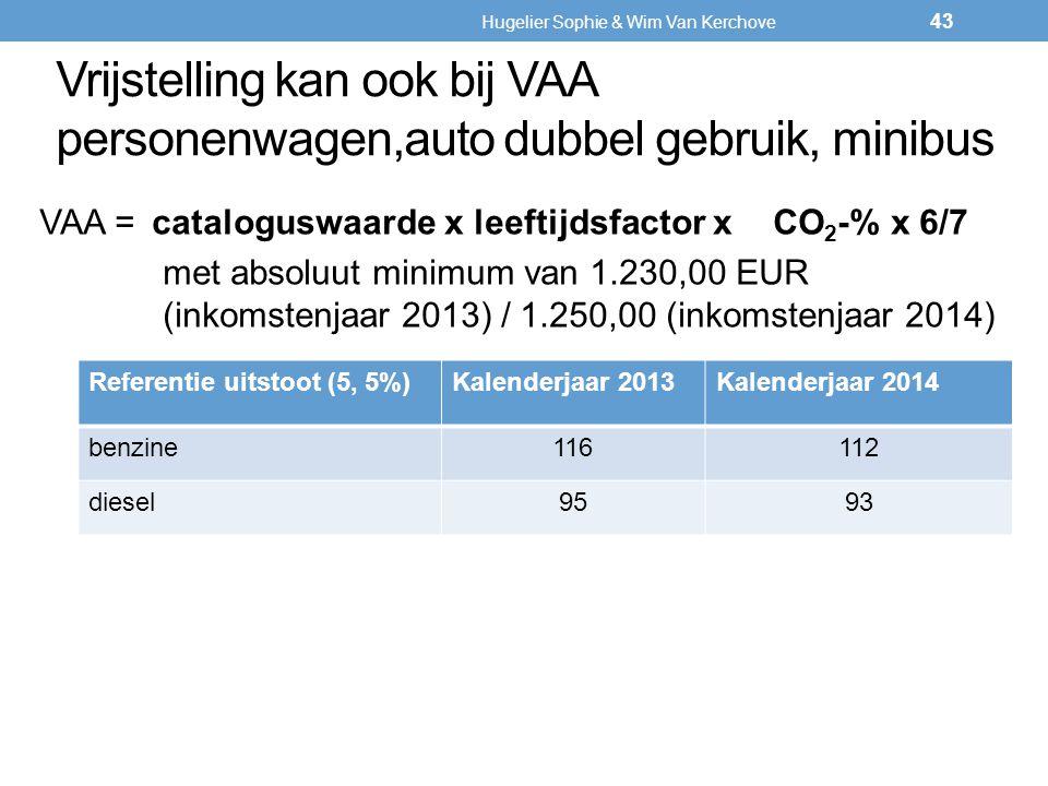 Vrijstelling kan ook bij VAA personenwagen,auto dubbel gebruik, minibus VAA = cataloguswaarde x leeftijdsfactor xCO 2 -% x 6/7 met absoluut minimum va