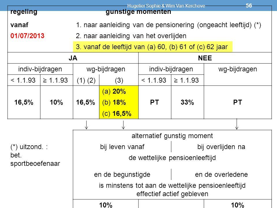 regelinggunstige momenten vanaf1. naar aanleiding van de pensionering (ongeacht leeftijd) (*) 01/07/20132. naar aanleiding van het overlijden 3. vanaf