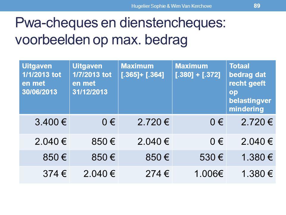 Pwa-cheques en dienstencheques: voorbeelden op max. bedrag Uitgaven 1/1/2013 tot en met 30/06/2013 Uitgaven 1/7/2013 tot en met 31/12/2013 Maximum [.3