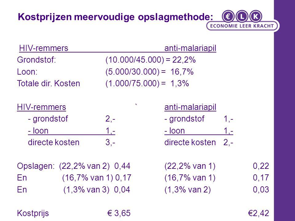 Kostprijzen meervoudige opslagmethode: HIV-remmersanti-malariapil Grondstof:(10.000/45.000) = 22,2% Loon:(5.000/30.000) = 16,7% Totale dir. Kosten(1.0