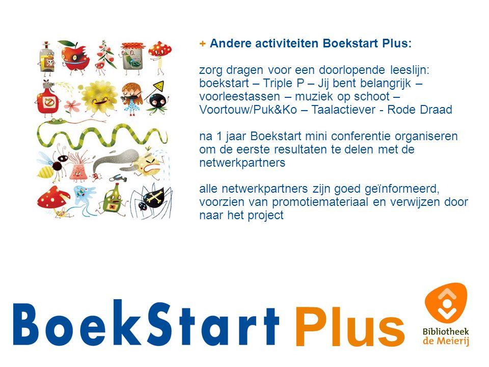 Plus + Andere activiteiten Boekstart Plus: zorg dragen voor een doorlopende leeslijn: boekstart – Triple P – Jij bent belangrijk – voorleestassen – mu