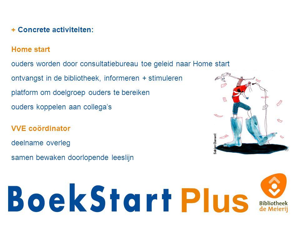 Plus + Concrete activiteiten: Home start ouders worden door consultatiebureau toe geleid naar Home start ontvangst in de bibliotheek, informeren + sti
