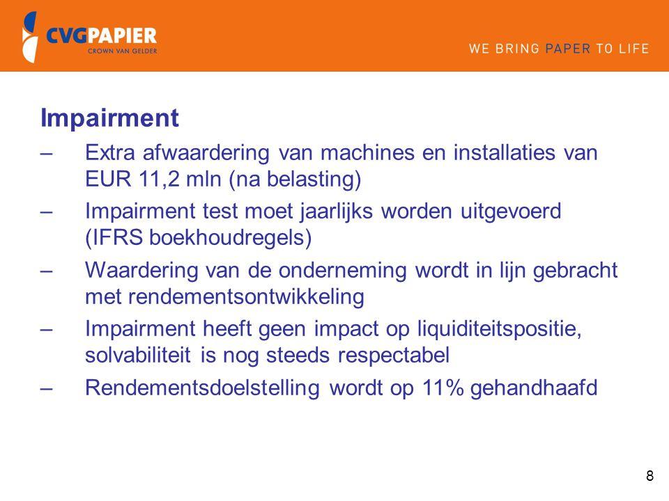 9 1. Intro & doelstellingen In control statement Presentatie 12 mei 2011