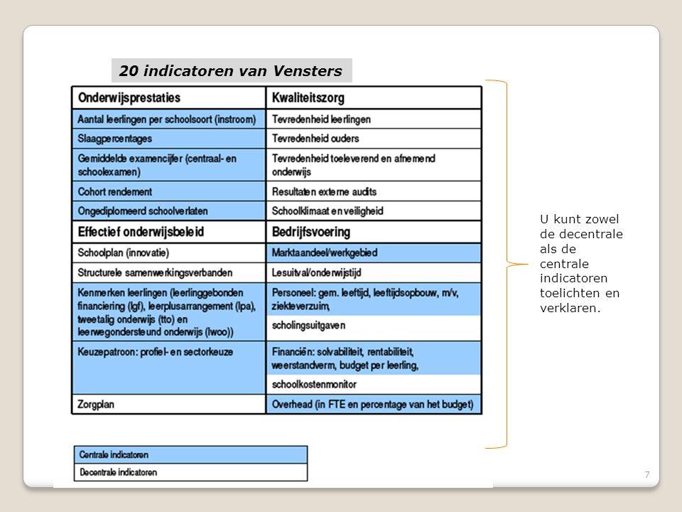 7 U kunt zowel de decentrale als de centrale indicatoren toelichten en verklaren.