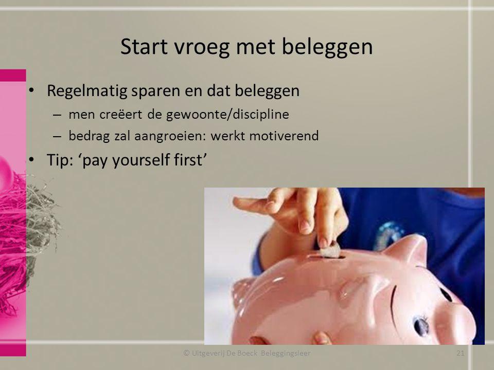 Start vroeg met beleggen Regelmatig sparen en dat beleggen – men creëert de gewoonte/discipline – bedrag zal aangroeien: werkt motiverend Tip: 'pay yo