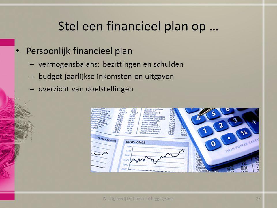 Stel een financieel plan op … Persoonlijk financieel plan – vermogensbalans: bezittingen en schulden – budget jaarlijkse inkomsten en uitgaven – overz