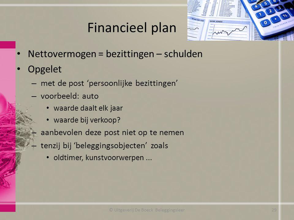 Financieel plan Nettovermogen = bezittingen – schulden Opgelet – met de post 'persoonlijke bezittingen' – voorbeeld: auto waarde daalt elk jaar waarde