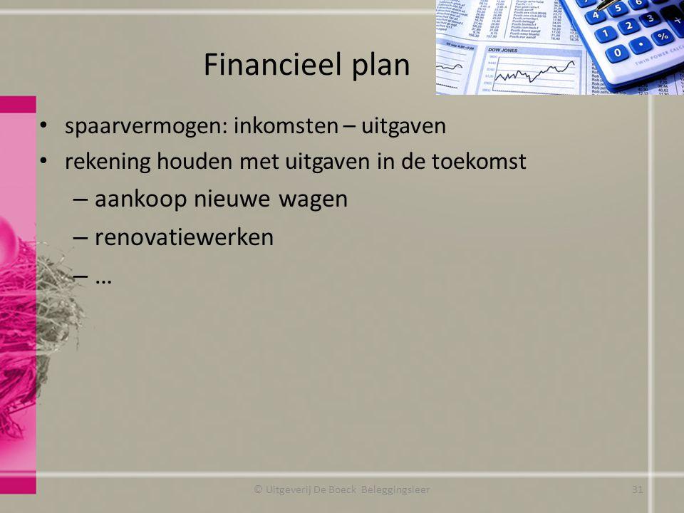 Financieel plan spaarvermogen: inkomsten – uitgaven rekening houden met uitgaven in de toekomst – aankoop nieuwe wagen – renovatiewerken – … © Uitgeve