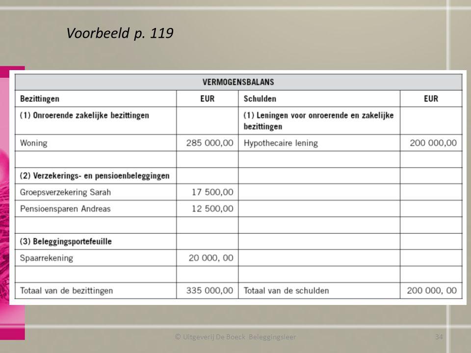 © Uitgeverij De Boeck Beleggingsleer Voorbeeld p. 119 34
