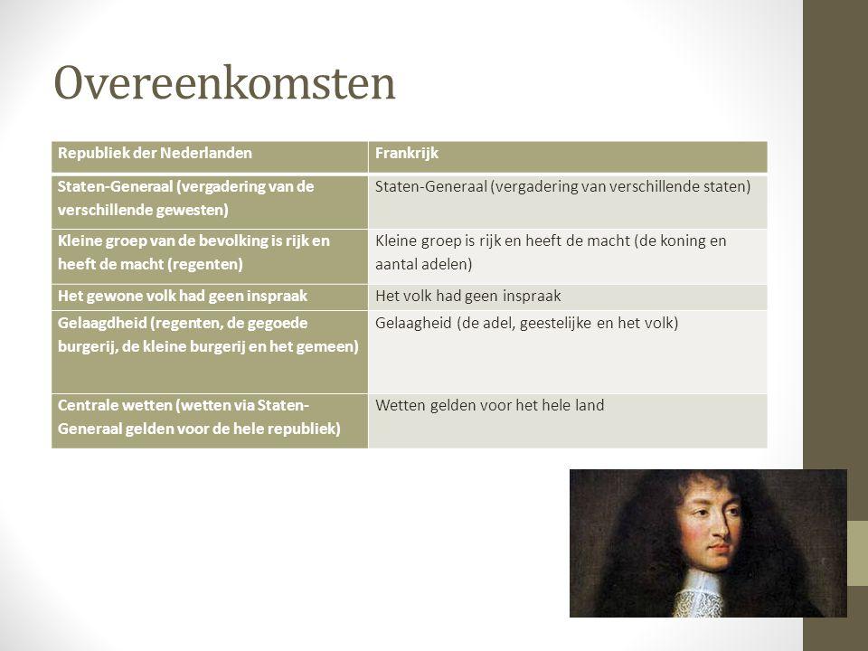 Overeenkomsten Republiek der NederlandenFrankrijk Staten-Generaal (vergadering van de verschillende gewesten) Staten-Generaal (vergadering van verschi