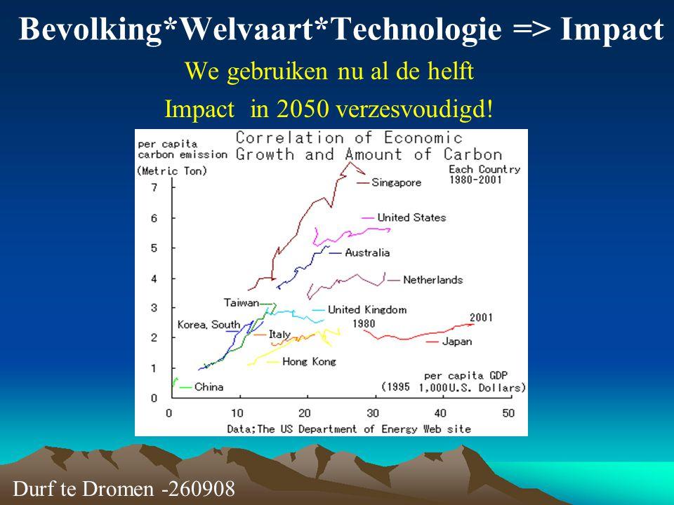Bevolking*Welvaart*Technologie => Impact Durf te Dromen -260908 We gebruiken nu al de helft Impact in 2050 verzesvoudigd!