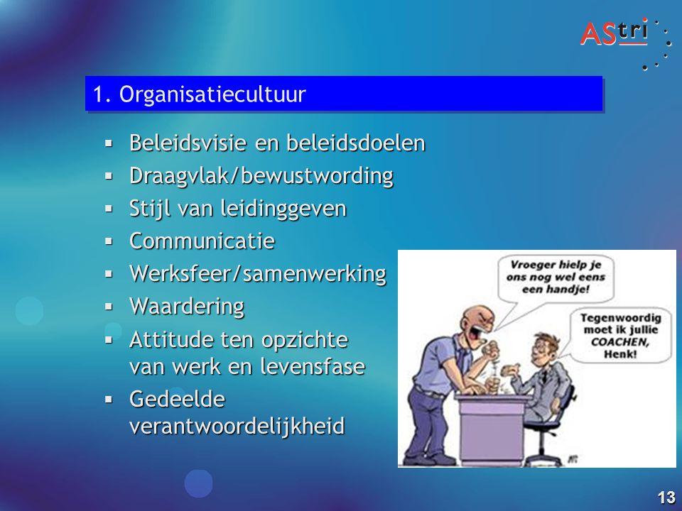 12  Het creëren van een organisatiecultuur waarin het investeren in en behoud van menselijk kapitaal als een belangrijke voorwaarde wordt gezien voor het bereiken van de organisatiedoelen.