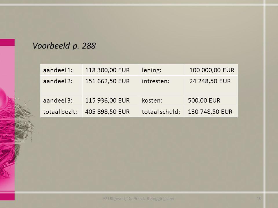 Voorbeeld p. 288 aandeel 1:118 300,00 EURlening: 100 000,00 EUR aandeel 2:151 662,50 EURintresten: 24 248,50 EUR aandeel 3:115 936,00 EURkosten:500,00