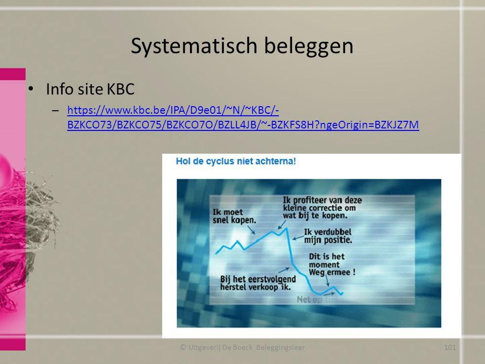 Systematisch beleggen Info site KBC – https://www.kbc.be/IPA/D9e01/~N/~KBC/- BZKCO73/BZKCO75/BZKCO7O/BZLL4JB/~-BZKFS8H?ngeOrigin=BZKJZ7M https://www.k