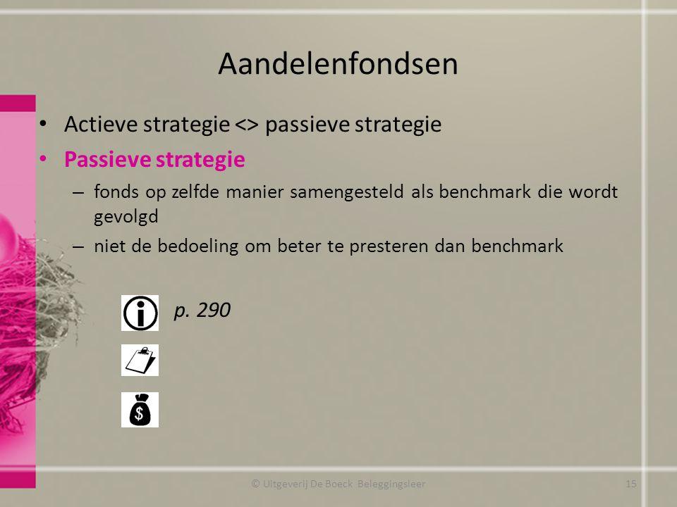 Aandelenfondsen Actieve strategie <> passieve strategie Passieve strategie – fonds op zelfde manier samengesteld als benchmark die wordt gevolgd – nie
