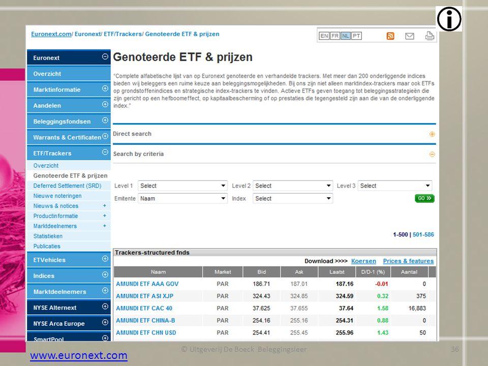 © Uitgeverij De Boeck Beleggingsleer www.euronext.com 36