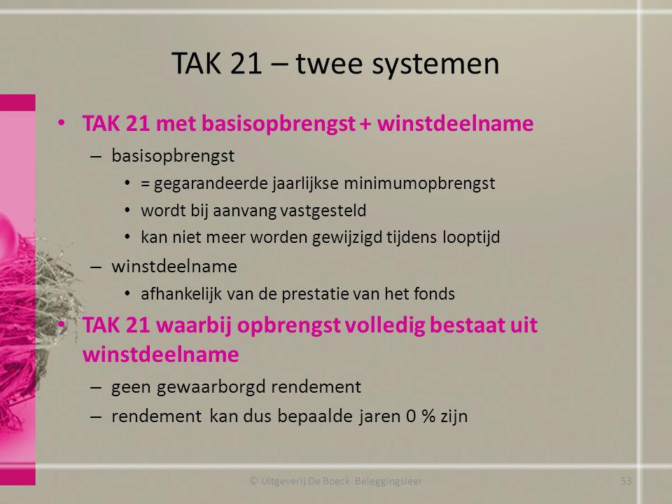 TAK 21 – twee systemen TAK 21 met basisopbrengst + winstdeelname – basisopbrengst = gegarandeerde jaarlijkse minimumopbrengst wordt bij aanvang vastge