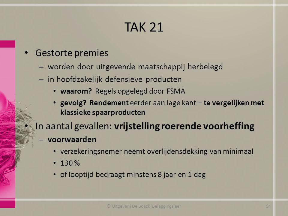 TAK 21 Gestorte premies – worden door uitgevende maatschappij herbelegd – in hoofdzakelijk defensieve producten waarom? Regels opgelegd door FSMA gevo