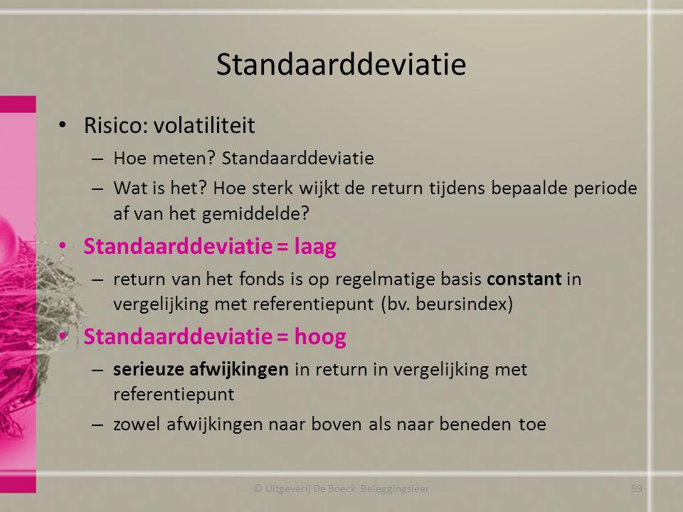 Standaarddeviatie Risico: volatiliteit – Hoe meten? Standaarddeviatie – Wat is het? Hoe sterk wijkt de return tijdens bepaalde periode af van het gemi