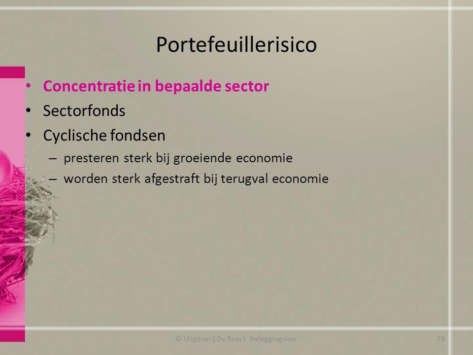 Portefeuillerisico Concentratie in bepaalde sector Sectorfonds Cyclische fondsen – presteren sterk bij groeiende economie – worden sterk afgestraft bi