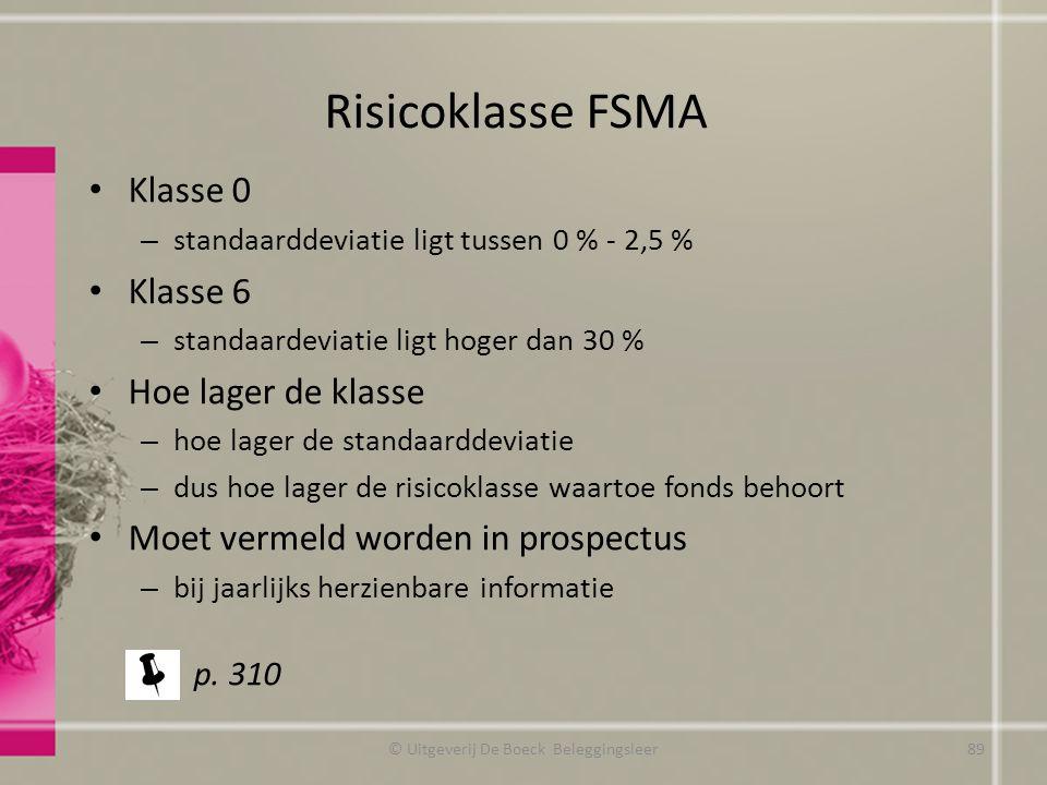 Risicoklasse FSMA Klasse 0 – standaarddeviatie ligt tussen 0 % - 2,5 % Klasse 6 – standaardeviatie ligt hoger dan 30 % Hoe lager de klasse – hoe lager