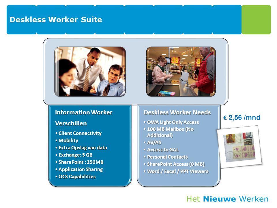 Deskless Worker Suite Information Worker VerschillenVerschillen Client ConnectivityClient Connectivity MobilityMobility Extra Opslag van dataExtra Opslag van data Exchange: 5 GBExchange: 5 GB SharePoint : 250MBSharePoint : 250MB Application SharingApplication Sharing OCS CapabilitiesOCS Capabilities Deskless Worker Needs OWA Light Only AccessOWA Light Only Access 100 MB Mailbox (No Additional)100 MB Mailbox (No Additional) AV/ASAV/AS Access to GALAccess to GAL Personal ContactsPersonal Contacts SharePoint Access (0 MB)SharePoint Access (0 MB) Word / Excel / PPT ViewersWord / Excel / PPT Viewers € 2,56 /mnd