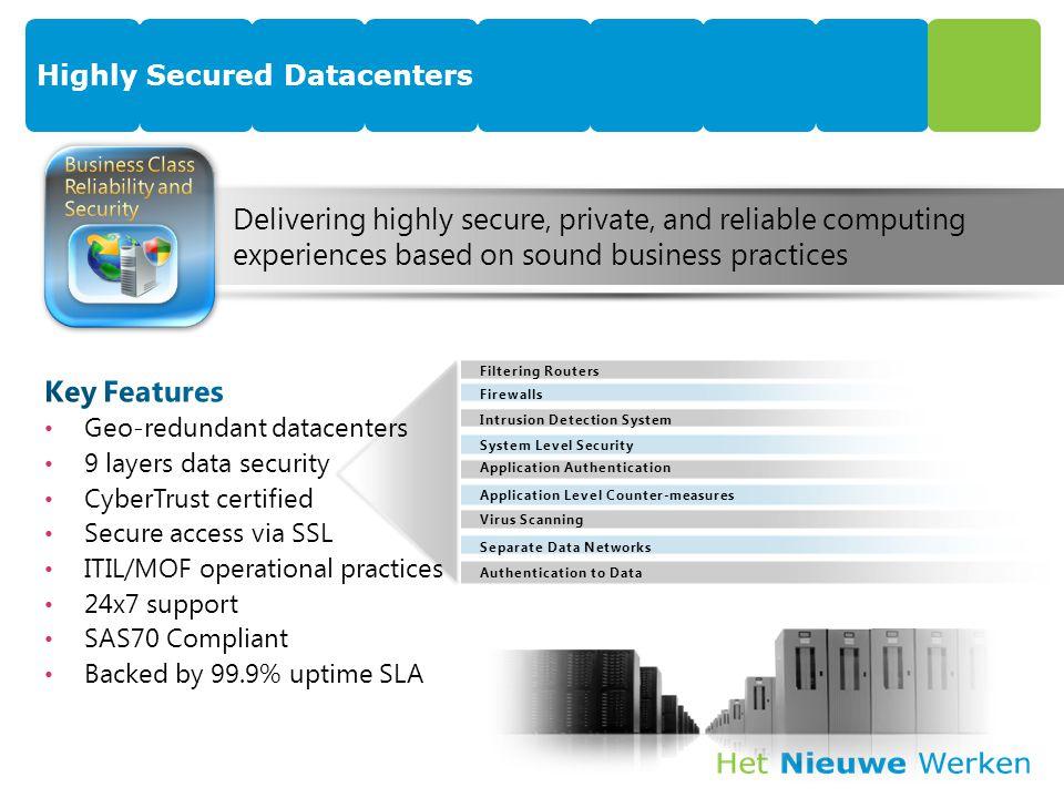 Zelf aan de slag met Microsoft Online Services http://www.microsoft.nl/online http://www.microsoft.nl/online 18