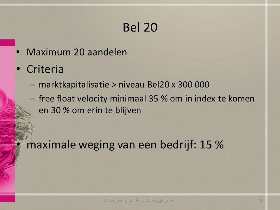 Bel 20 Maximum 20 aandelen Criteria – marktkapitalisatie > niveau Bel20 x 300 000 – free float velocity minimaal 35 % om in index te komen en 30 % om