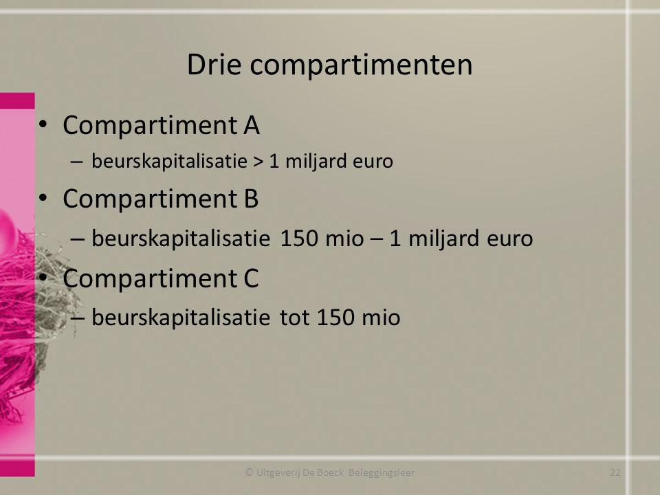 Drie compartimenten Compartiment A – beurskapitalisatie > 1 miljard euro Compartiment B – beurskapitalisatie 150 mio – 1 miljard euro Compartiment C –