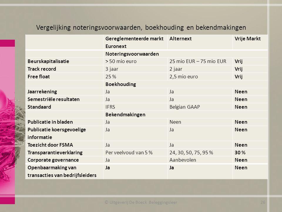 Vergelijking noteringsvoorwaarden, boekhouding en bekendmakingen © Uitgeverij De Boeck Beleggingsleer Gereglementeerde markt Euronext AlternextVrije M