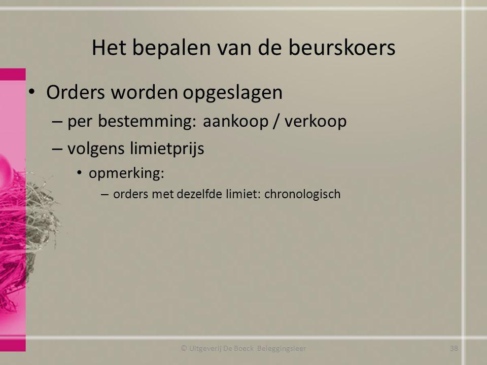 Het bepalen van de beurskoers Orders worden opgeslagen – per bestemming: aankoop / verkoop – volgens limietprijs opmerking: – orders met dezelfde limi